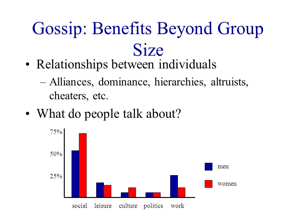 Gossip: Benefits Beyond Group Size Relationships between individuals –Alliances, dominance, hierarchies, altruists, cheaters, etc.