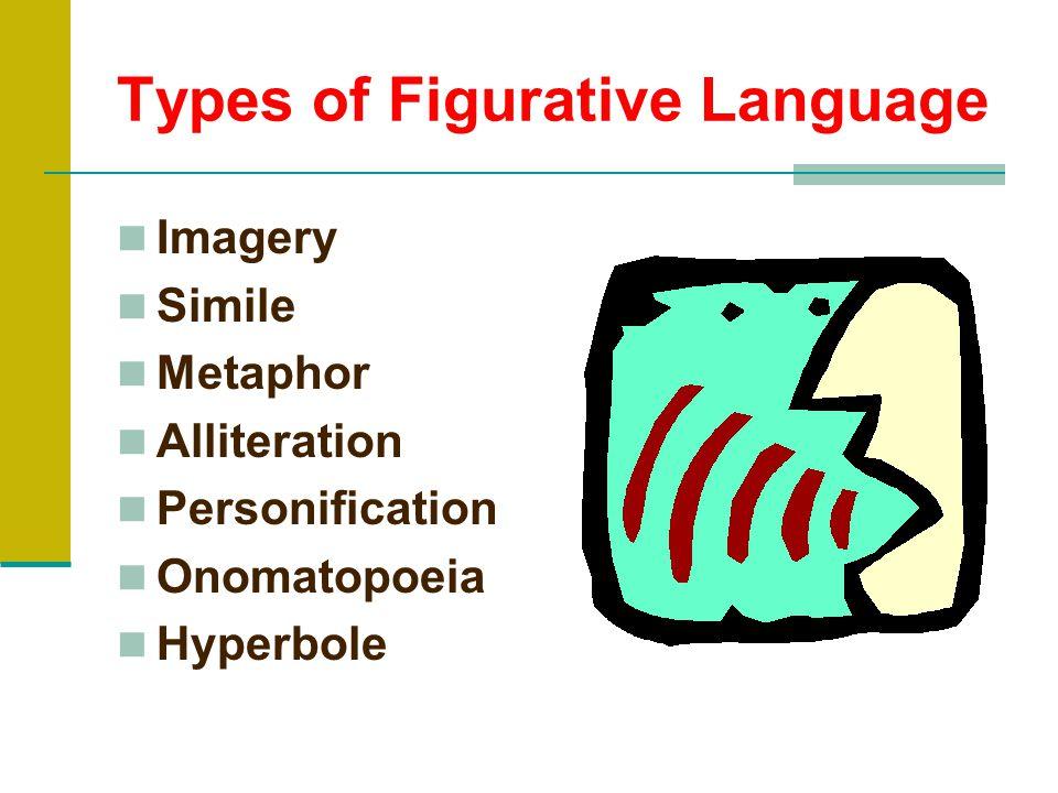 Types of Figurative Language Imagery Simile Metaphor Alliteration Personification Onomatopoeia Hyperbole