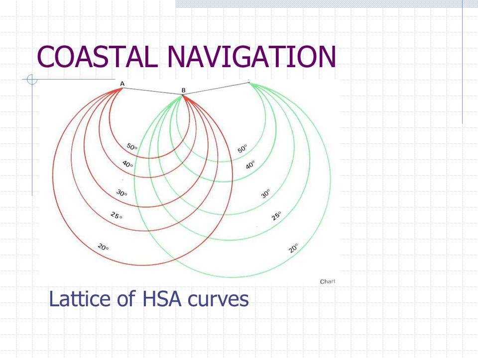 COASTAL NAVIGATION Lattice of HSA curves