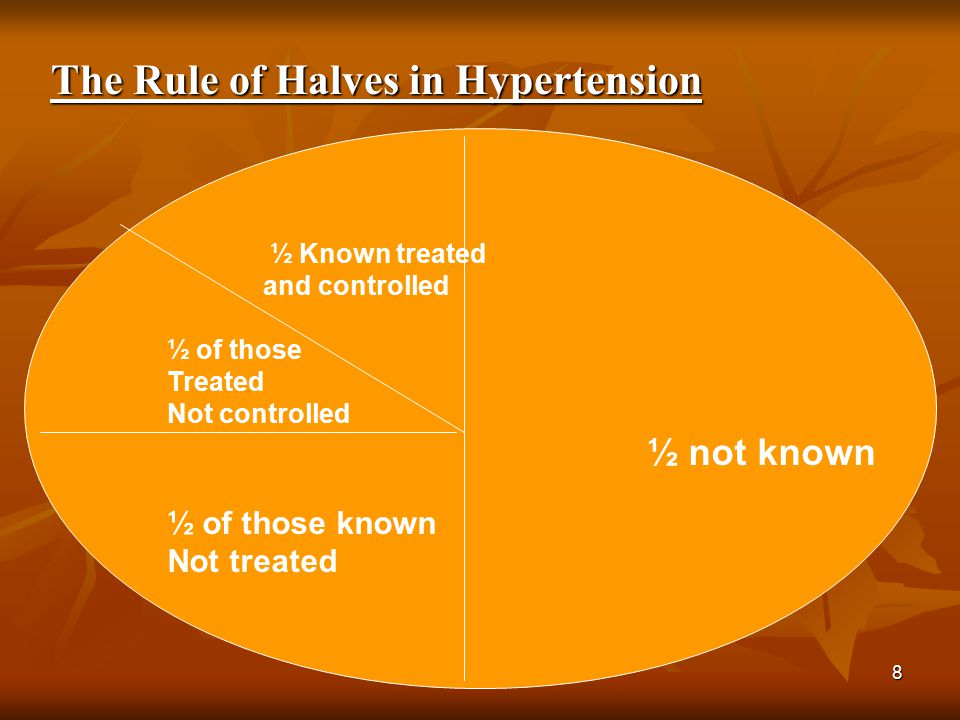 8 The Rule of Halves in Hypertension ½ Known treated and controlled ½ of those Treated Not controlled ½ not known ½ of those known Not treated
