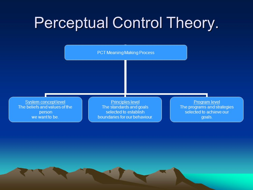 Perceptual Control Theory. PCT Meaning Making Process System concept level The beliefs and values of the person we want to be. Principles level The st