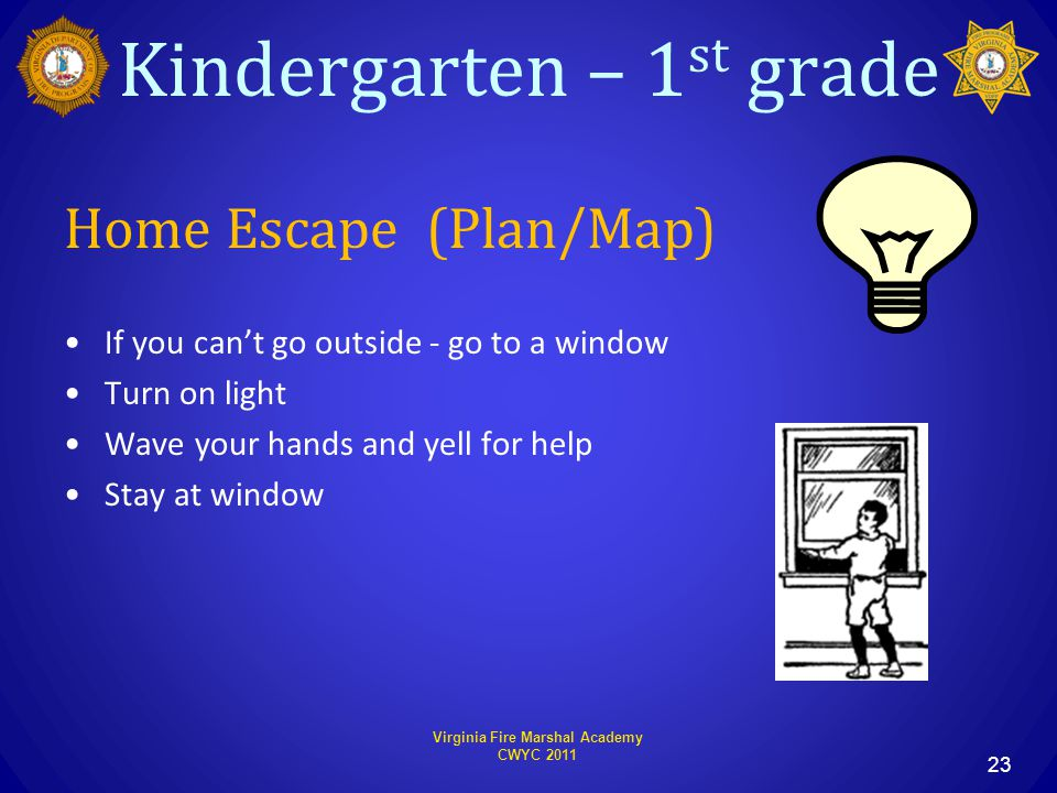Kindergarten – 1 st grade Home Escape (Plan/Map) If you can't go outside - go to a window Turn on light Wave your hands and yell for help Stay at window Virginia Fire Marshal Academy CWYC 2011 23