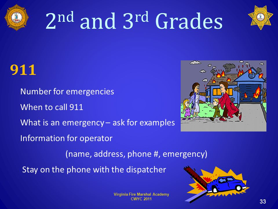 Virginia Fire Marshal Academy CWYC 2011 33 911 Number for emergencies When to call 911 What is an emergency – ask for examples Information for operator (name, address, phone #, emergency) Stay on the phone with the dispatcher 2 nd and 3 rd Grades