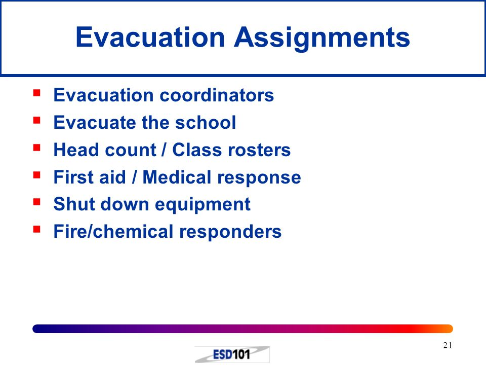 21 Evacuation Assignments  Evacuation coordinators  Evacuate the school  Head count / Class rosters  First aid / Medical response  Shut down equipment  Fire/chemical responders