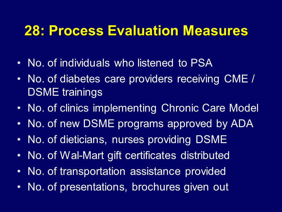 28: Process Evaluation Measures No. of individuals who listened to PSA No.
