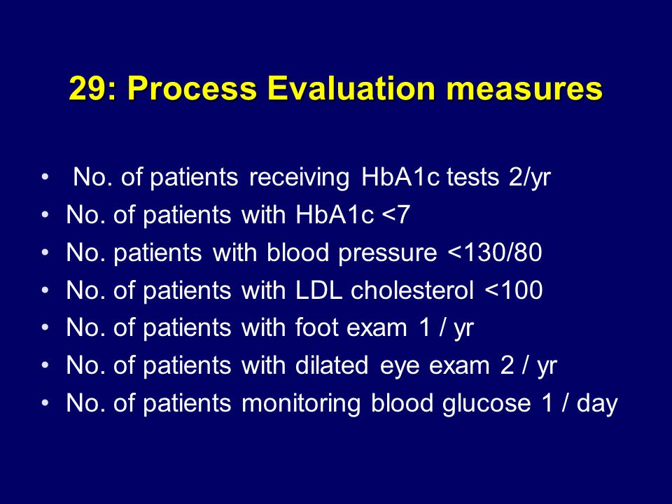 29: Process Evaluation measures No. of patients receiving HbA1c tests 2/yr No.