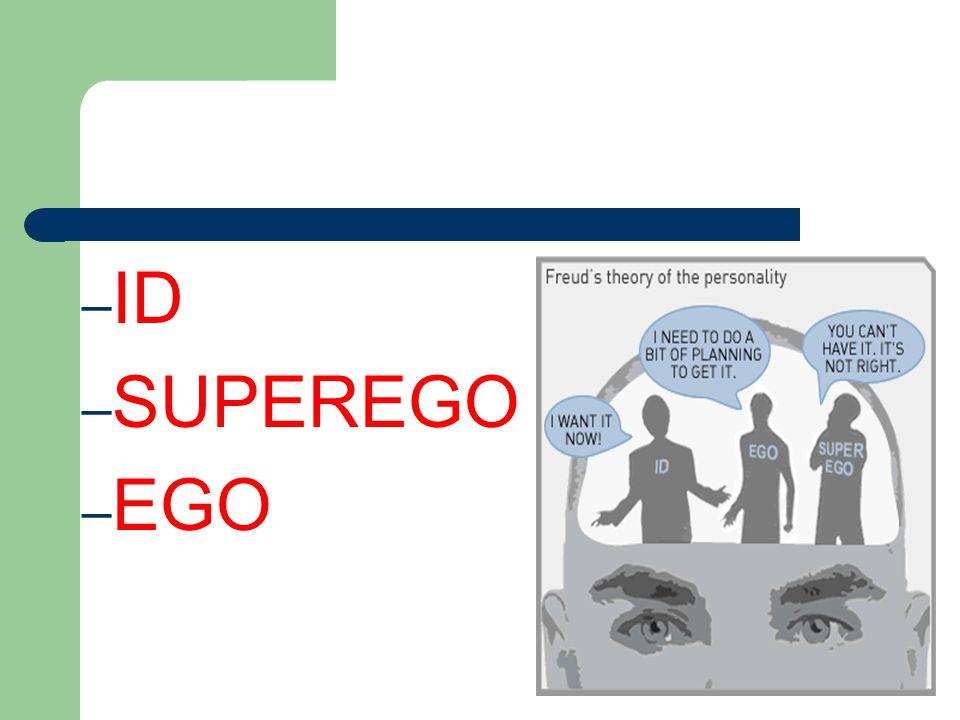– ID – SUPEREGO – EGO