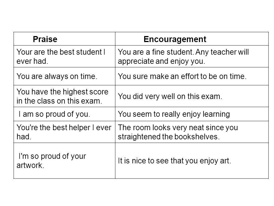 Praise Encouragement Your are the best student I ever had.