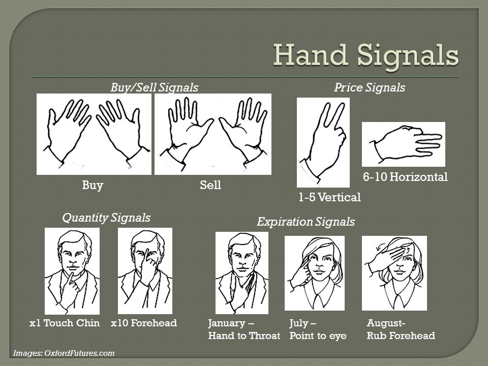 BuySell 1-5 Vertical 6-10 Horizontal Buy/Sell SignalsPrice Signals Quantity Signals x1 Touch Chinx10 Forehead Expiration Signals January – Hand to Throat July – Point to eye August- Rub Forehead Images: OxfordFutures.com