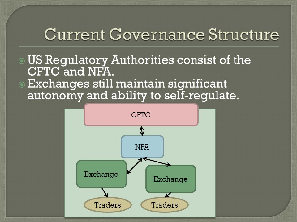  US Regulatory Authorities consist of the CFTC and NFA.