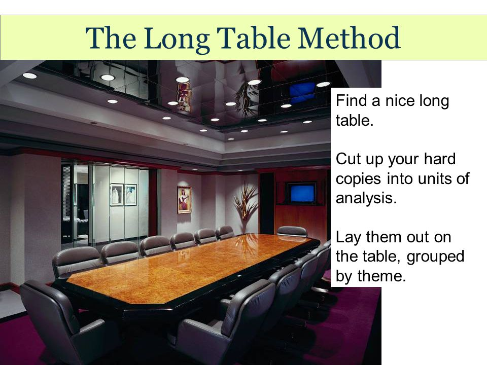 The Long Table Method Find a nice long table. Cut up your hard copies into units of analysis.