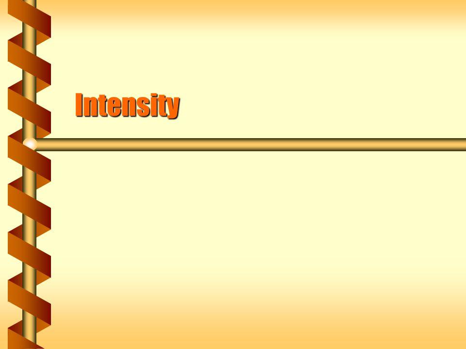Intensity