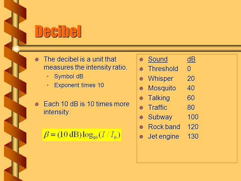 Decibel  The decibel is a unit that measures the intensity ratio.