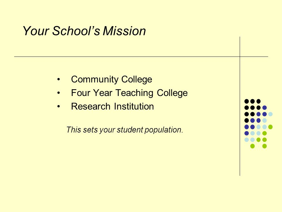 Your School's Mission Community College Four Year Teaching College Research Institution This sets your student population.