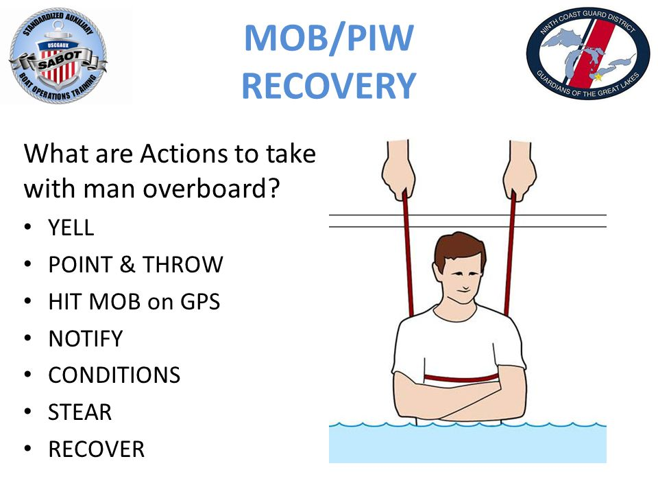 MOB/PIW RECOVERY What are Actions to take with man overboard.