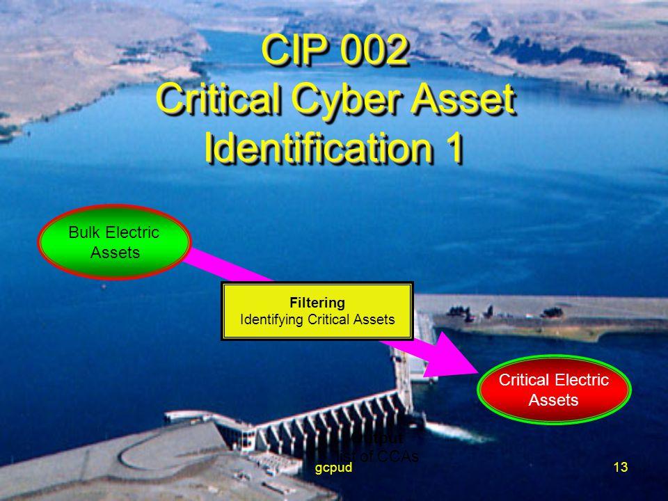 gcpud13 CIP 002 Critical Cyber Asset Identification 1 Filtering Identifying Critical Assets Critical Electric Assets Output list of CCAs Bulk Electric Assets