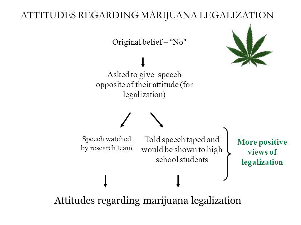 "ATTITUDES REGARDING MARIJUANA LEGALIZATION Original belief = ""No"" Asked to give speech opposite of their attitude (for legalization) Speech watched by"