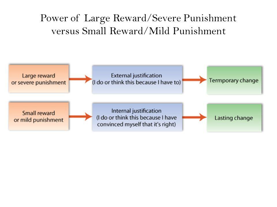 Power of Large Reward/Severe Punishment versus Small Reward/Mild Punishment