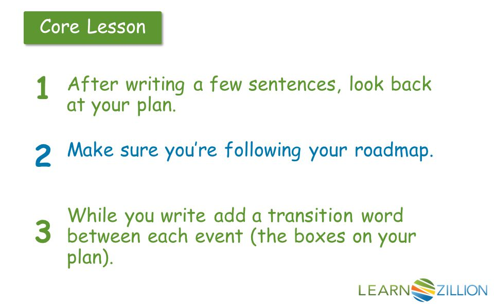 Core Lesson After writing a few sentences, look back at your plan. 1 2 Make sure you're following your roadmap. 3 While you write add a transition wor