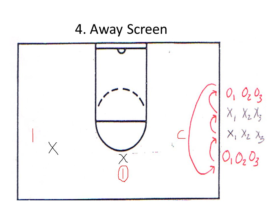 4. Away Screen