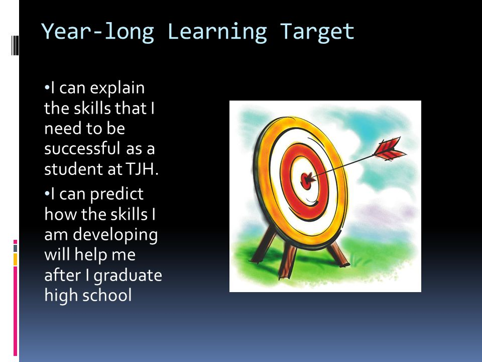 Year-long Learning Target I can explain the skills that I need to be successful as a student at TJH.