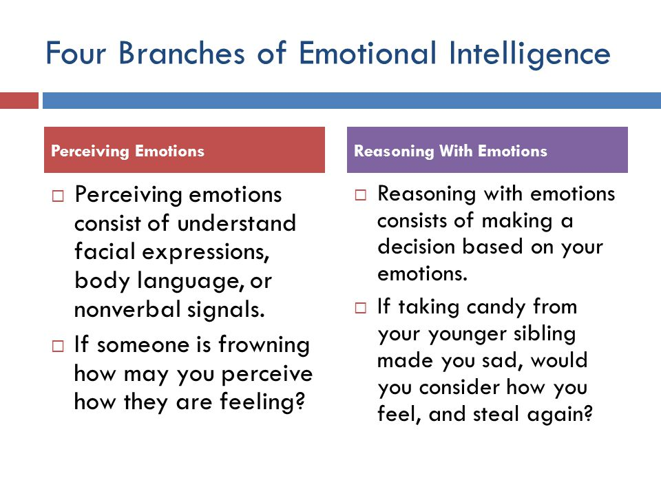 Four Branches of Emotional Intelligence  Understanding emotions consists of figuring out how you or another person is feeling, and understanding how they will act.