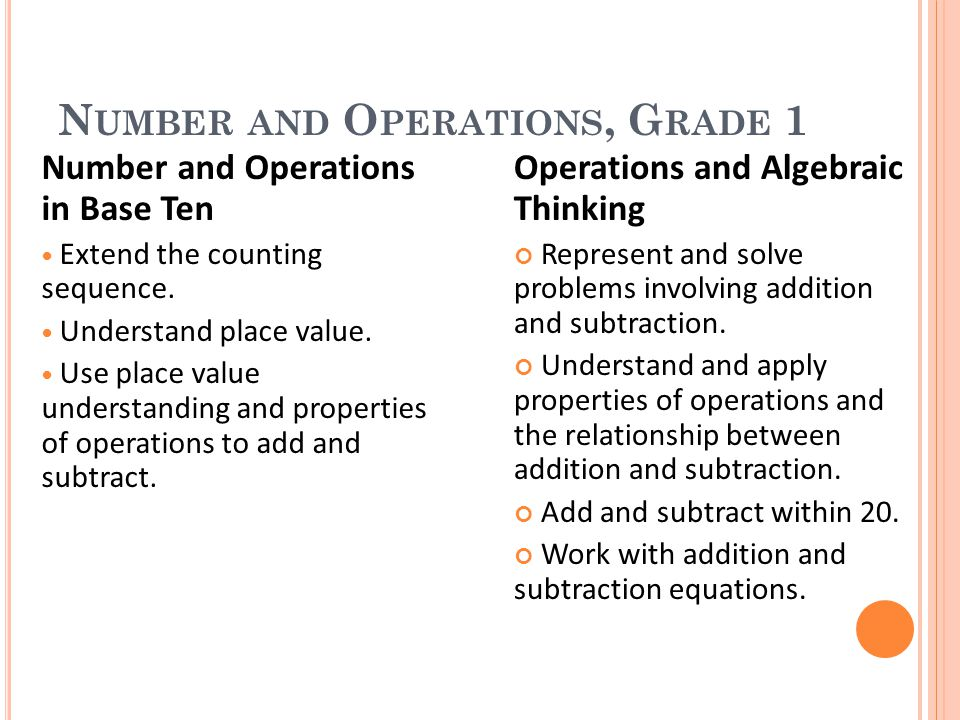 D ESIGN AND O RGANIZATION Focal points at each grade level