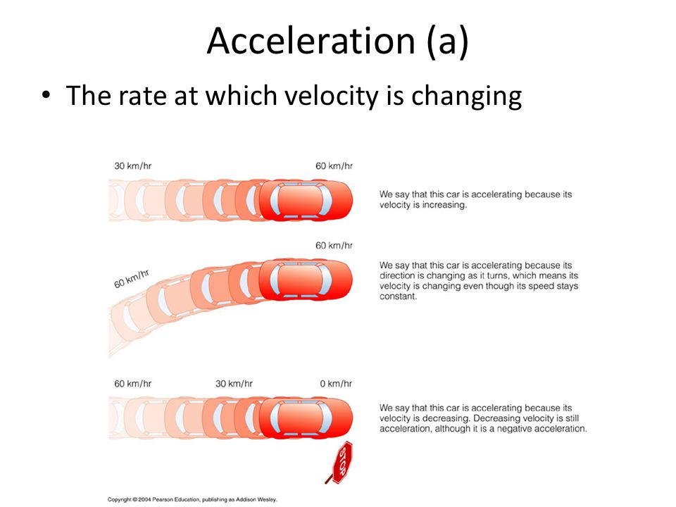 Acceleration (a) The rate at which velocity is changing a =  v t
