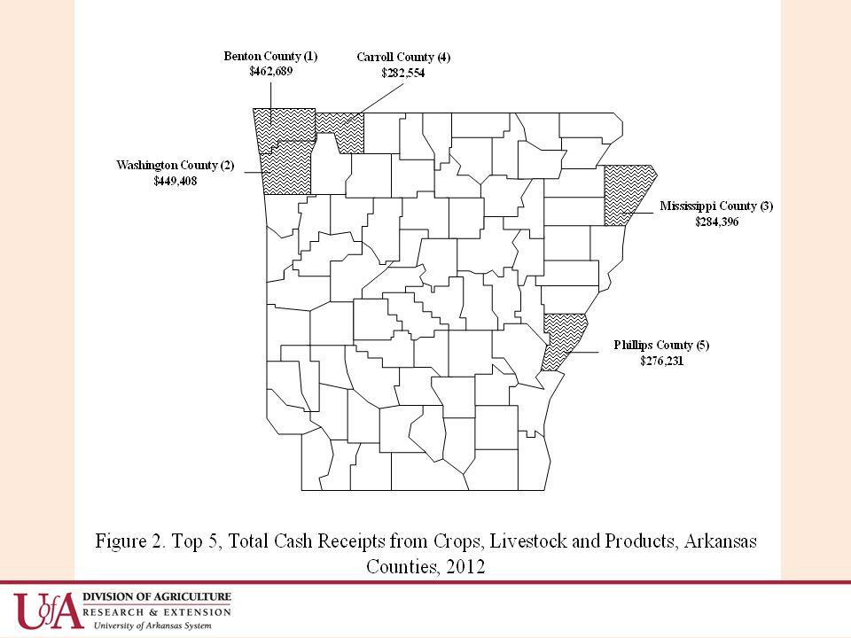 References U.S.Department of Commerce-Bureau of Economic Analysis (USDOC, BEA).