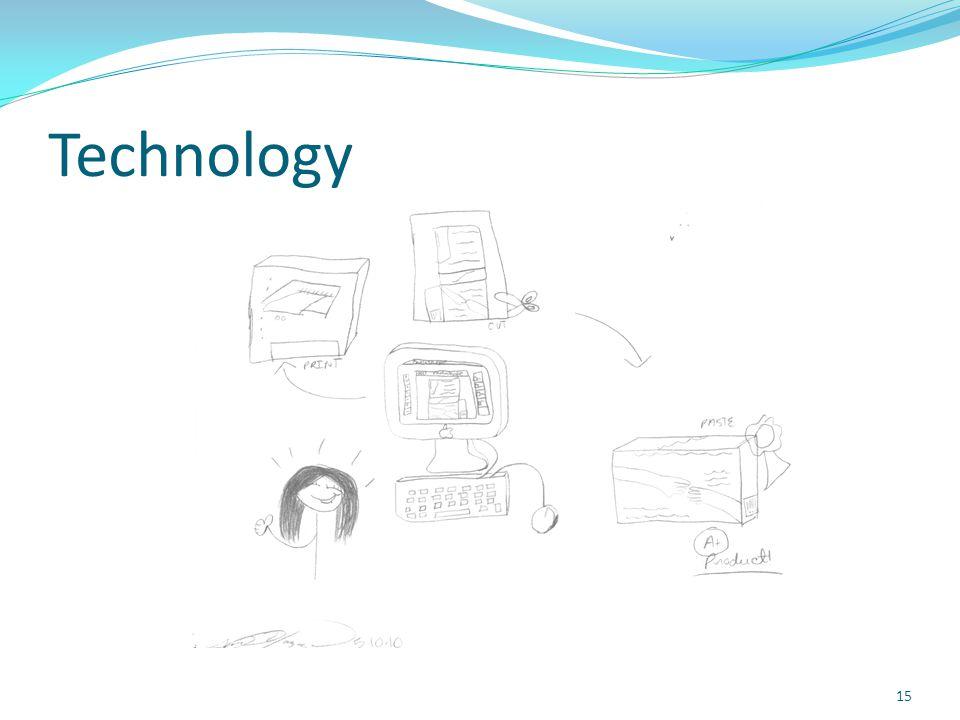 Technology 15