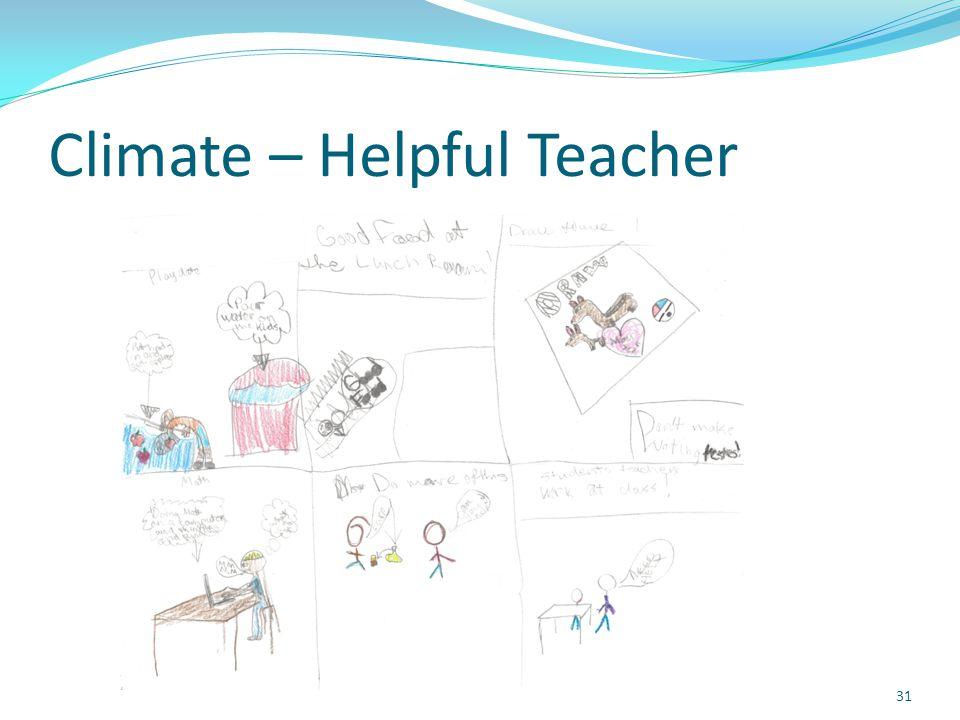 Climate – Helpful Teacher 31