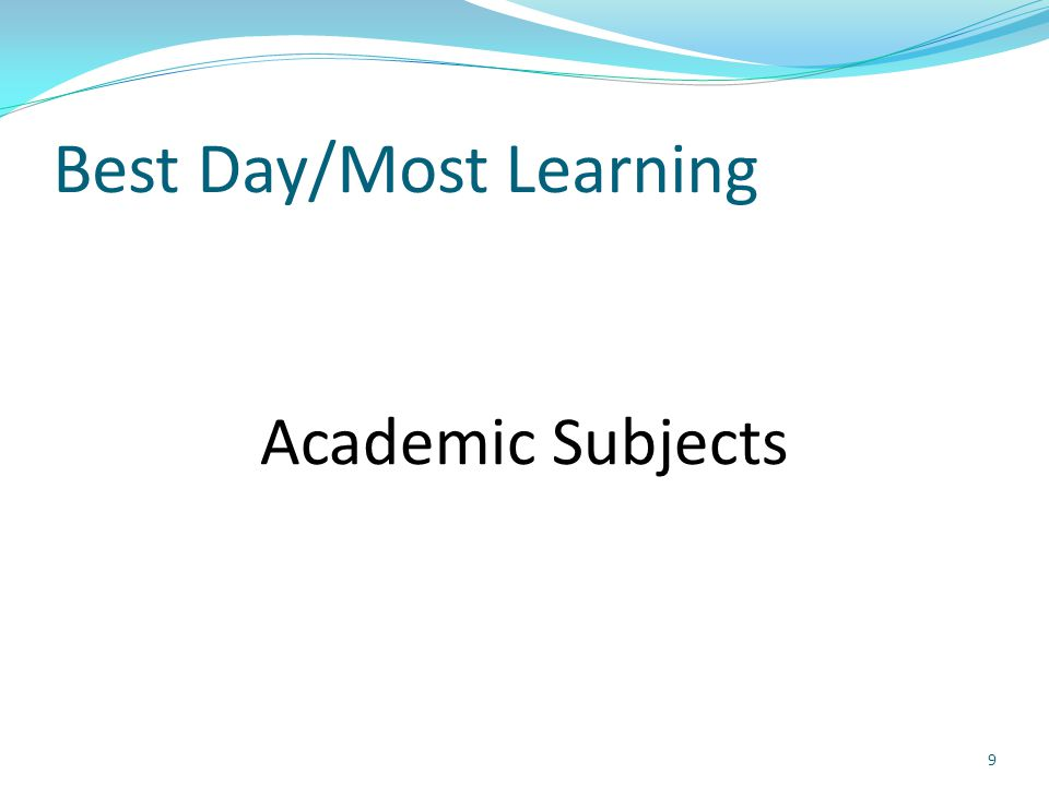 Best Day/Most Learning Academic Subjects 9