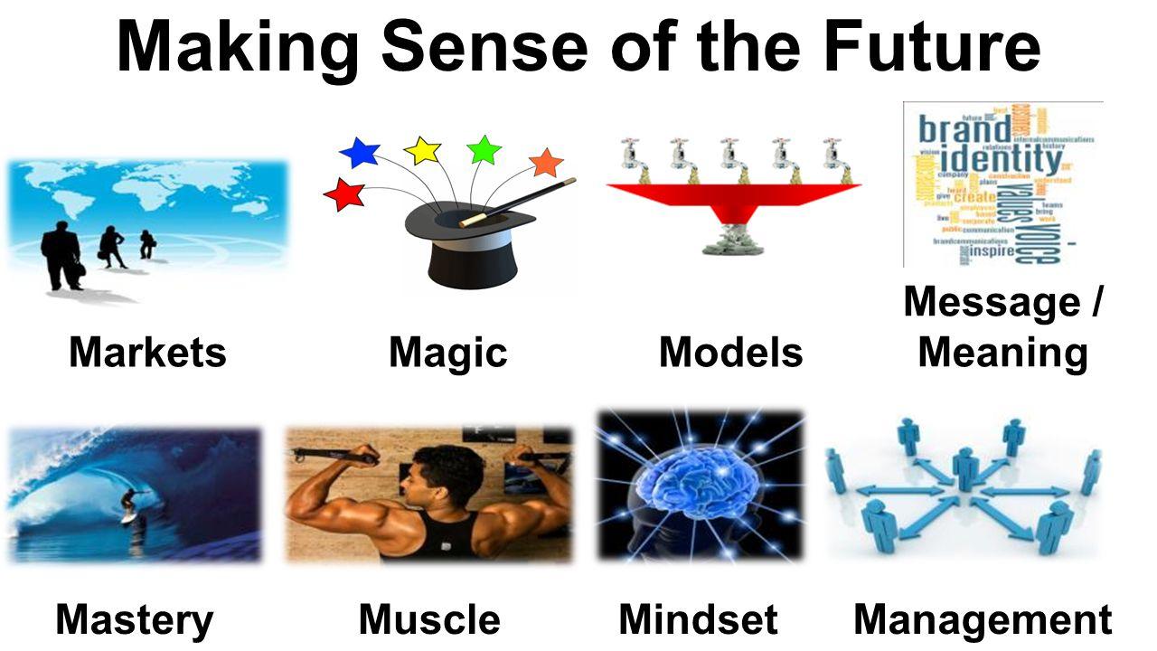 Making Sense of the Future MasteryMarkets ModelsMagic Management Mindset MuscleMessage / Meaning