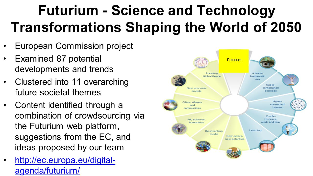 Futurium - Science and Technology Transformations Shaping the World of 2050 European Commission project Examined 87 potential developments and trends