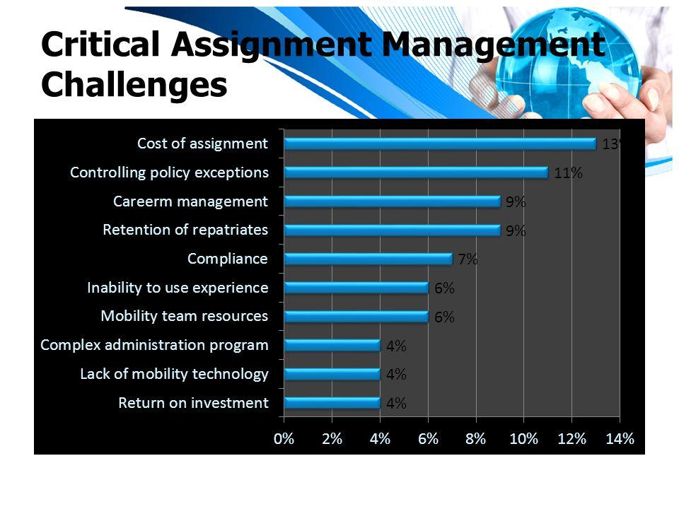 Critical Assignment Management Challenges