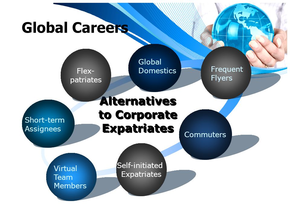 Global Careers Short-term Assignees Global Domestics Frequent Flyers Commuters Virtual Team Members Alternatives to Corporate Expatriates Alternatives to Corporate Expatriates Self-initiated Expatriates Flex- patriates