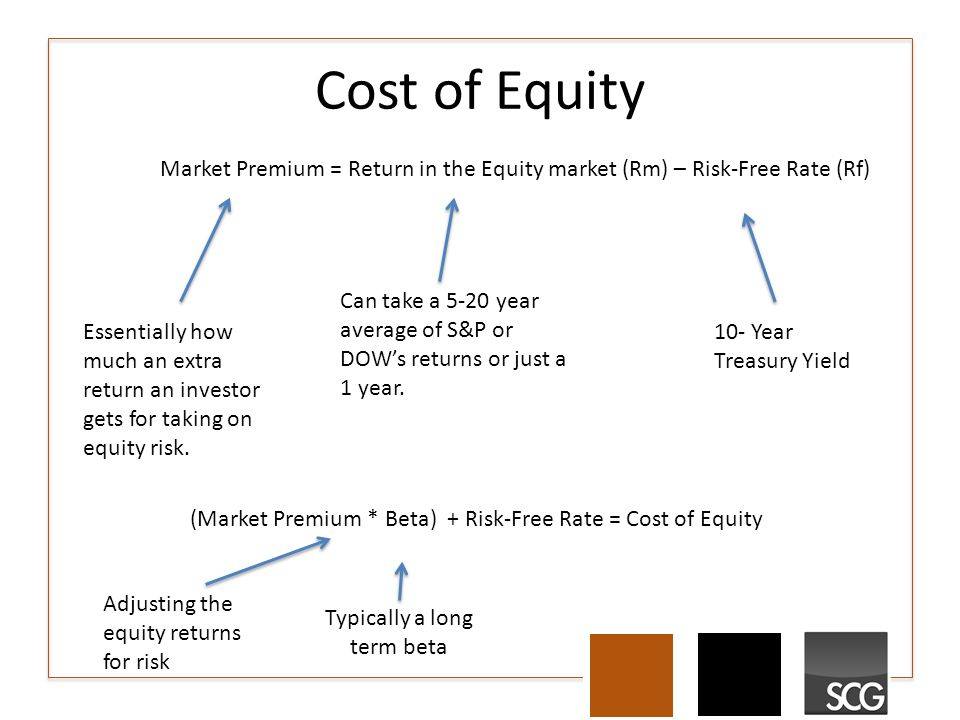 Cost of Equity Market Premium = Return in the Equity market (Rm) – Risk-Free Rate (Rf) 10- Year Treasury Yield Can take a 5-20 year average of S&P or DOW's returns or just a 1 year.