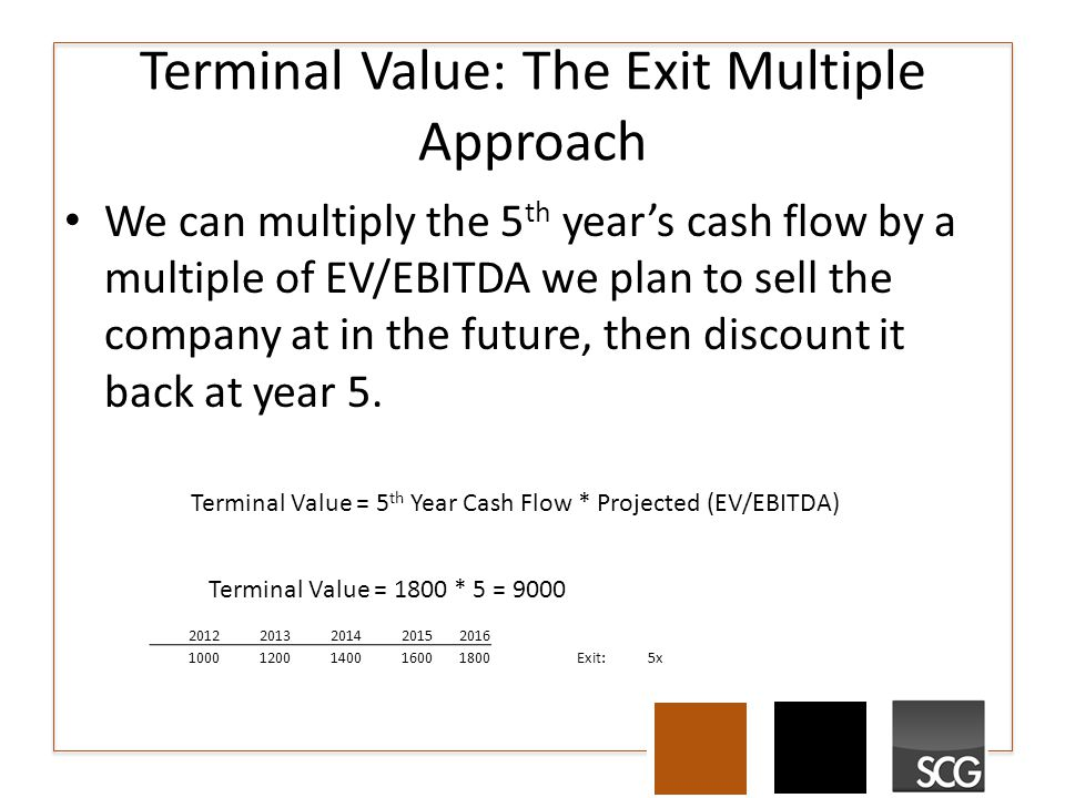 Terminal Value: The Exit Multiple Approach We can multiply the 5 th year's cash flow by a multiple of EV/EBITDA we plan to sell the company at in the future, then discount it back at year 5.