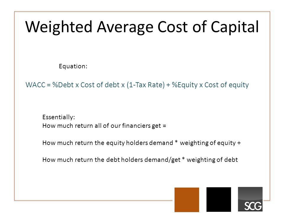 Weighted Average Cost of Capital Equation: Essentially: How much return all of our financiers get = How much return the equity holders demand * weighting of equity + How much return the debt holders demand/get * weighting of debt WACC = %Debt x Cost of debt x (1-Tax Rate) + %Equity x Cost of equity