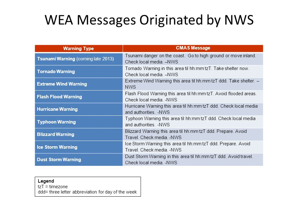 WEA Messages Originated by NWS Warning Type CMAS Message Tsunami Warning (coming late 2013) Tsunami danger on the coast.