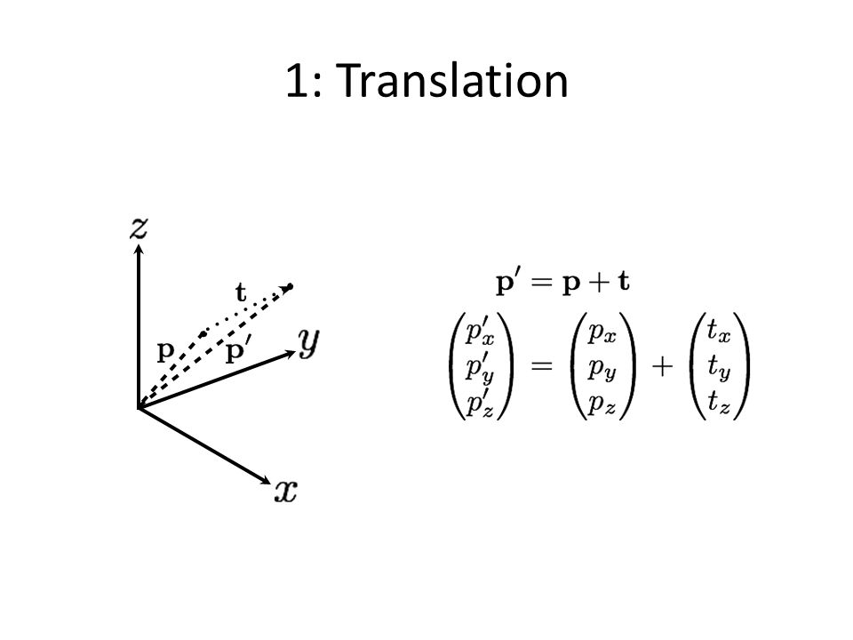 1: Translation