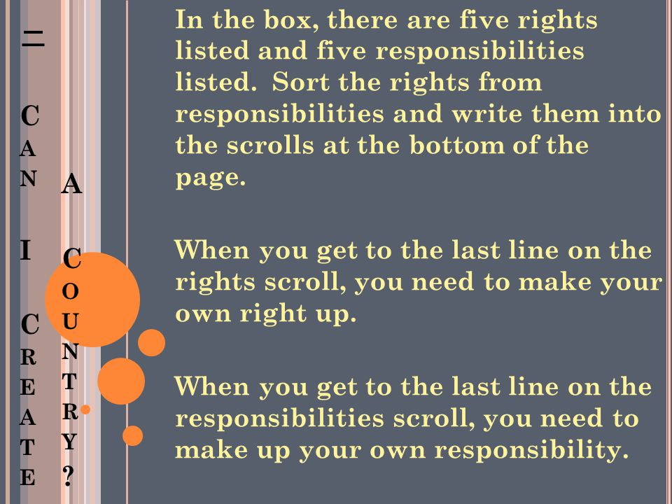 In the box, there are five rights listed and five responsibilities listed.