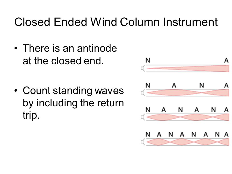 Closed Ended Wind Column Instrument There is an antinode at the closed end. Count standing waves by including the return trip.