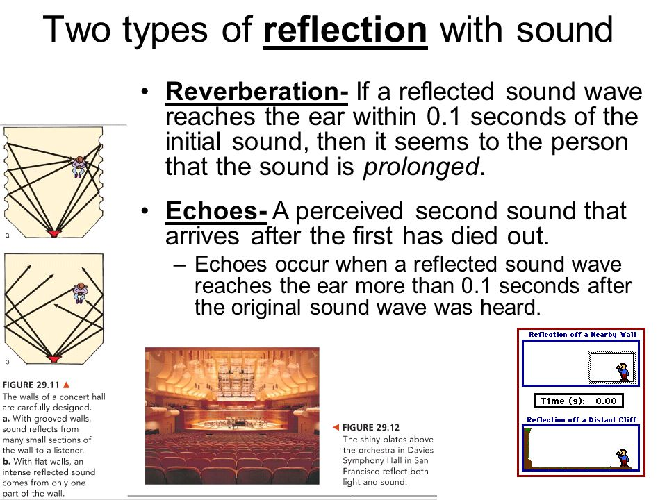 Reverberation- If a reflected sound wave reaches the ear within 0.1 seconds of the initial sound, then it seems to the person that the sound is prolon