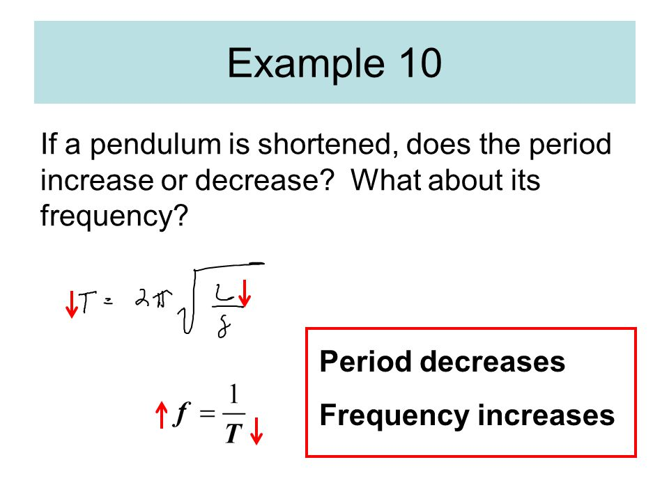If a pendulum is shortened, does the period increase or decrease? What about its frequency? Example 10 Period decreases Frequency increases
