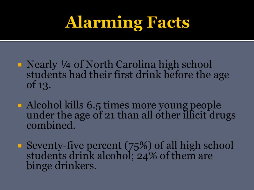  Nearly ¼ of North Carolina high school students had their first drink before the age of 13.