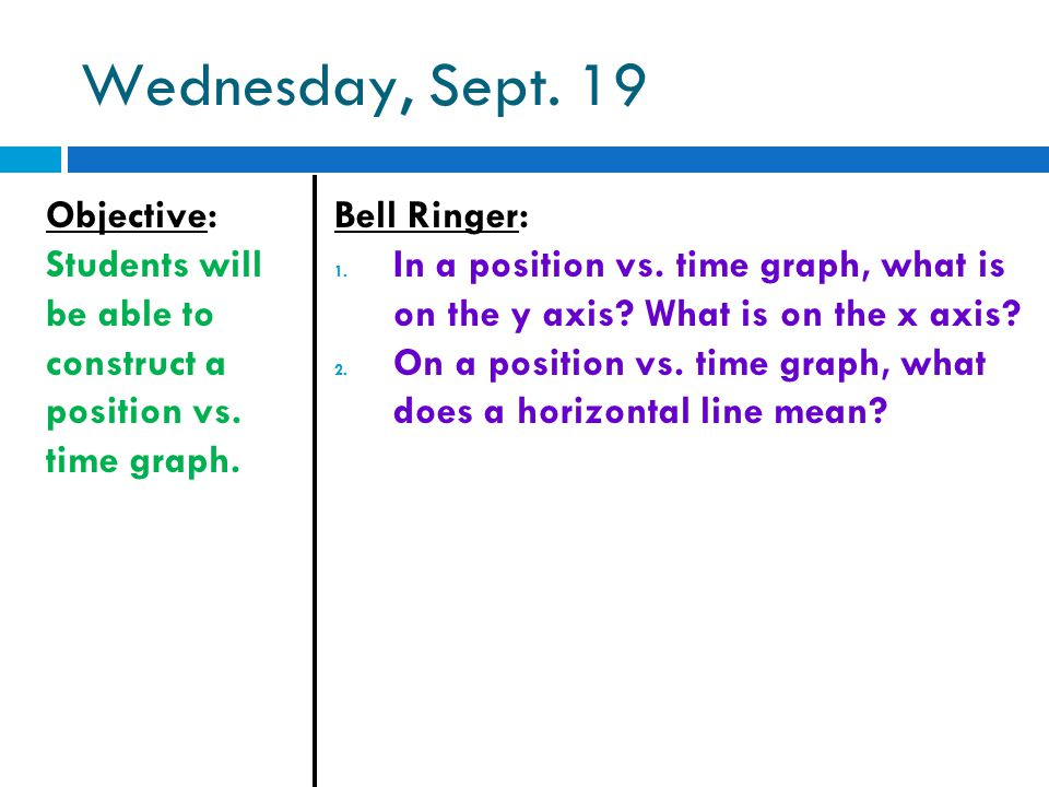 Wednesday, Sept. 19 Objective: Students will be able to construct a position vs.