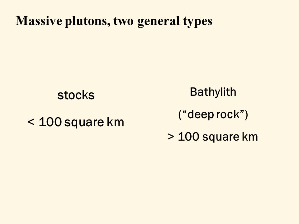 Massive plutons, two general types stocks < 100 square km Bathylith ( deep rock ) > 100 square km