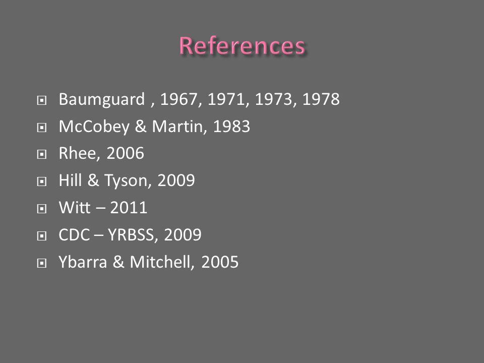  Baumguard, 1967, 1971, 1973, 1978  McCobey & Martin, 1983  Rhee, 2006  Hill & Tyson, 2009  Witt – 2011  CDC – YRBSS, 2009  Ybarra & Mitchell, 2005