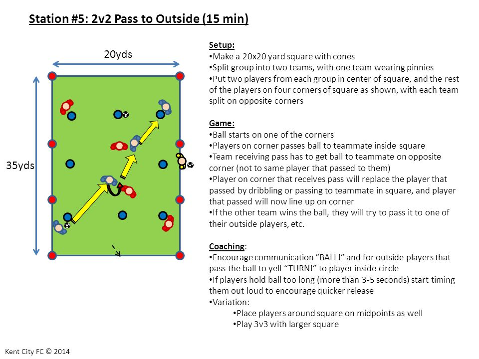 Station #5: 2v2 Pass to Outside (15 min) Setup: Make a 20x20 yard square with cones Split group into two teams, with one team wearing pinnies Put two players from each group in center of square, and the rest of the players on four corners of square as shown, with each team split on opposite corners Game: Ball starts on one of the corners Players on corner passes ball to teammate inside square Team receiving pass has to get ball to teammate on opposite corner (not to same player that passed to them) Player on corner that receives pass will replace the player that passed by dribbling or passing to teammate in square, and player that passed will now line up on corner If the other team wins the ball, they will try to pass it to one of their outside players, etc.